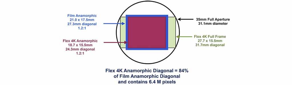 phantom-flex-4k