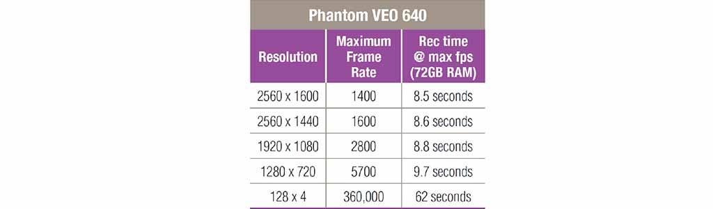 veo-640s-camera