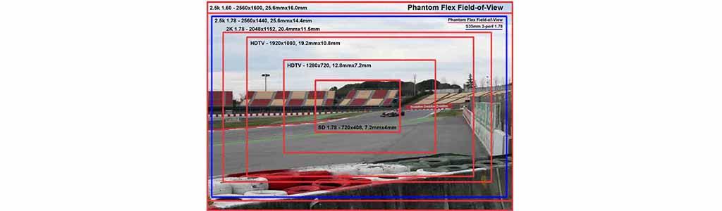 phantom/2,5/flex