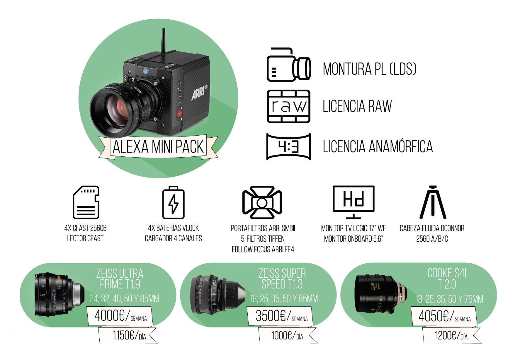 Packs oferta Arri Alexa Mini | Alquiler cámaras - Camaleon Rental